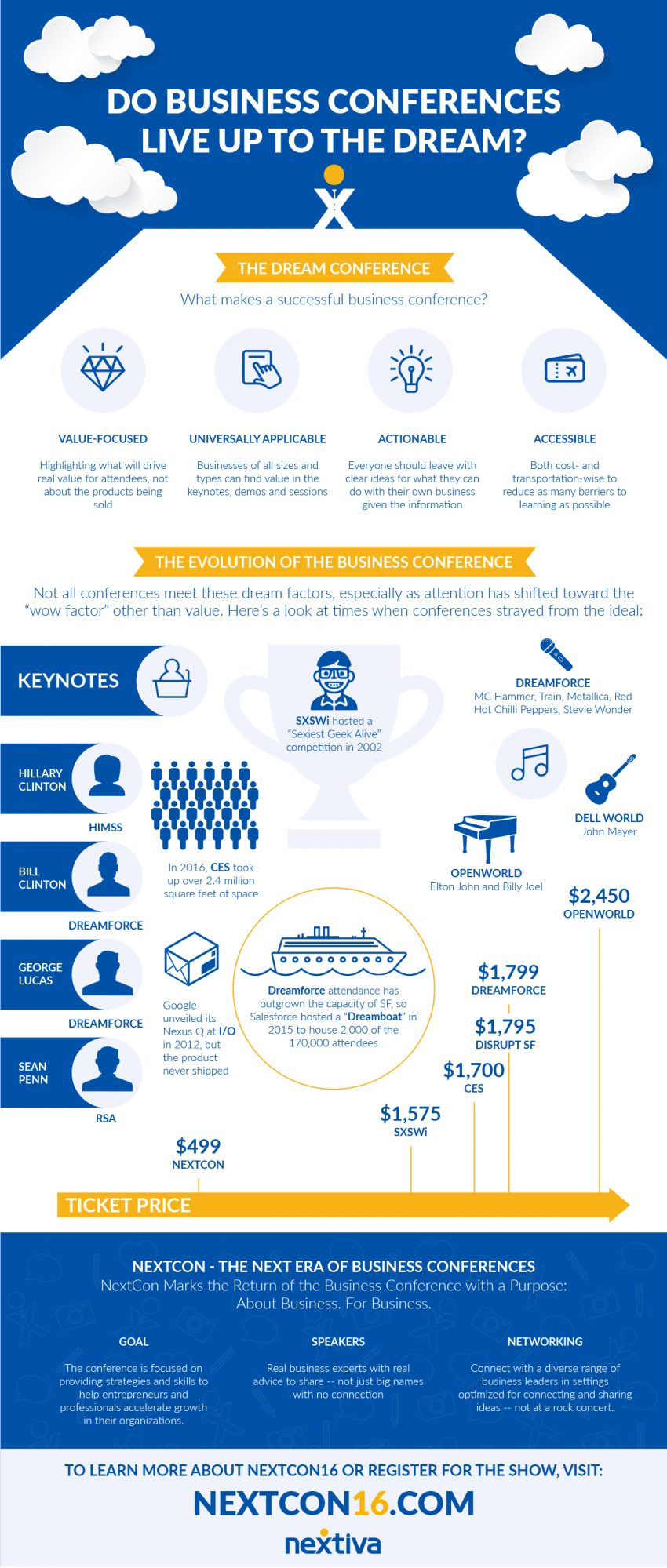 What Makes a Successful Business Conference? (Infographic)