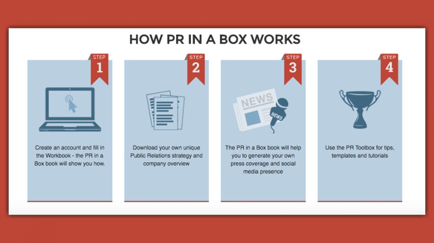 Pr in a box is a do it yourself marketing solution for your business prinabox diy public relations solution teaches pr social media and marketing for your brand accmission Images