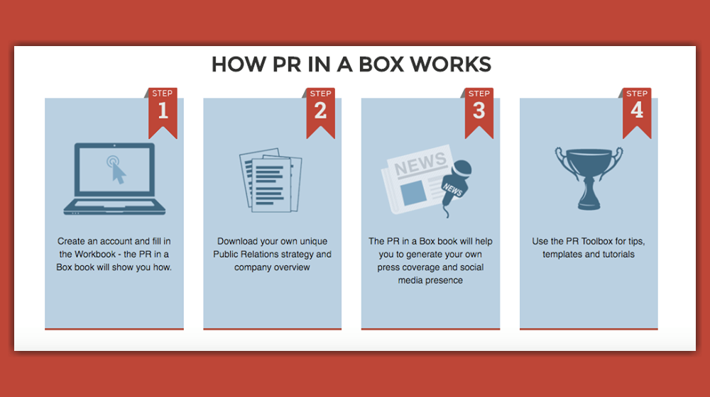 PR In A Box is a Do-It-Yourself Marketing Solution for Your Business - Small Business Trends