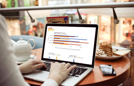 StoreTraffic retail store traffic counter - Software