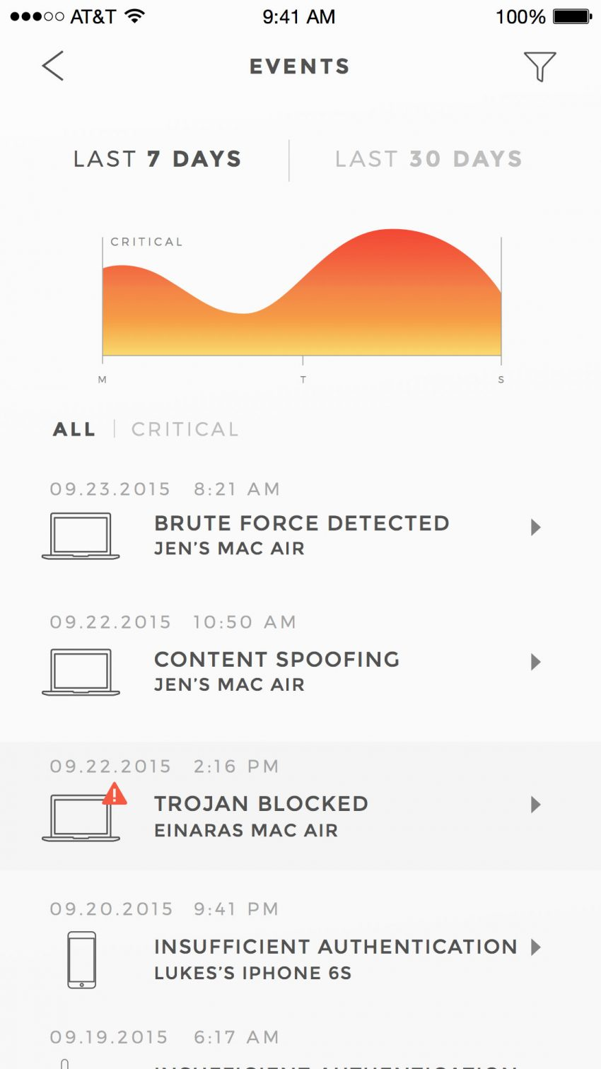CUJO Smart Internet Security Firewall Protects Your Small Business From Hackers