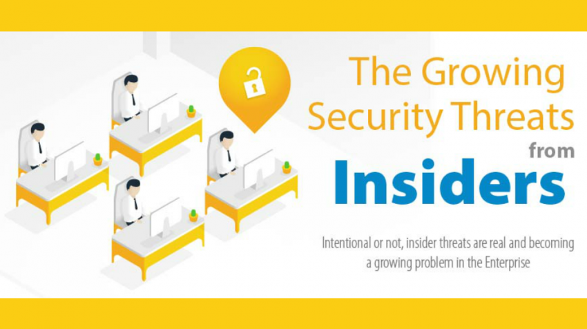 Could Your Own Employees Be Insider Threats to Your Small Business? (Infographic)
