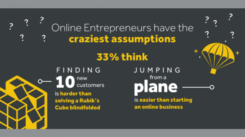 According to a new study from Weebly, the state of online entrepreneurs is on shaky ground. Check out this infographic to see how overwhelmed they feel.