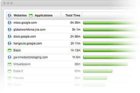 20 Best Time Management Apps for Small Business - Time Doctor