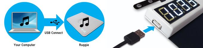 Entrepreneurs, Ruggie Alarm Clock Floor Mat Seeks to Wake You Earlier