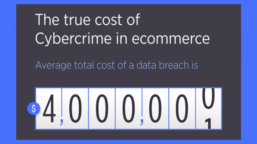 Cost of a Data Breach in Ecommerce