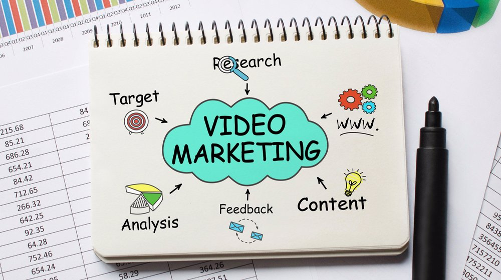 Video Marketing Trends