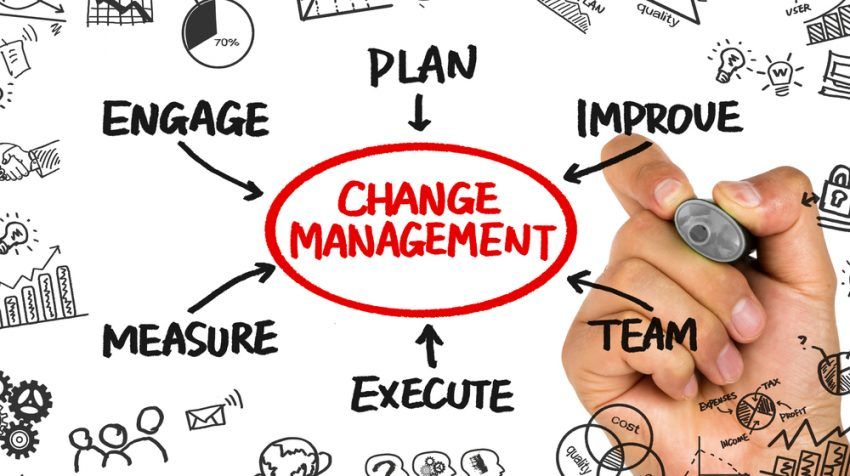 Is A Change Management Plan And Why Does Your Small Business Need One