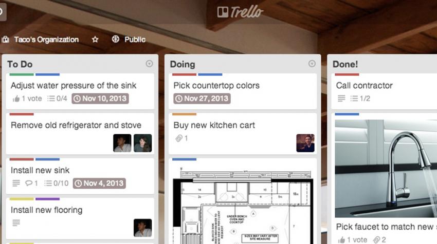 A Look at Trello Basics