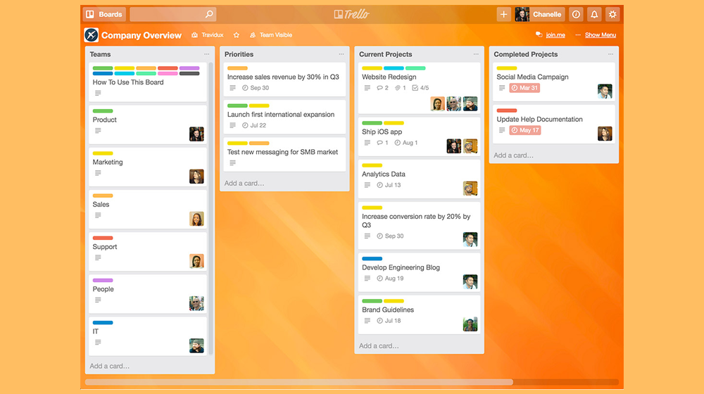 What is Trello and How Can It Help Your Small Business?