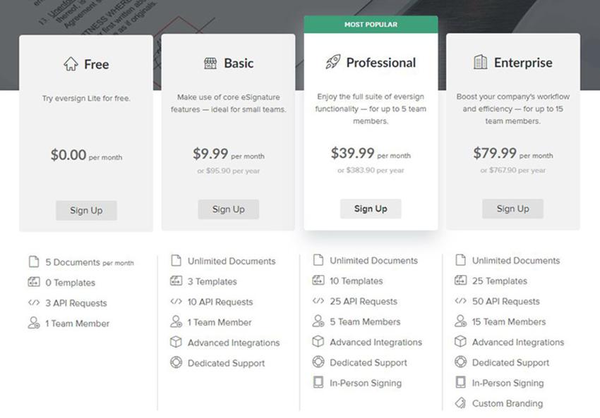 Eversign Paperless eSignature - Pricing