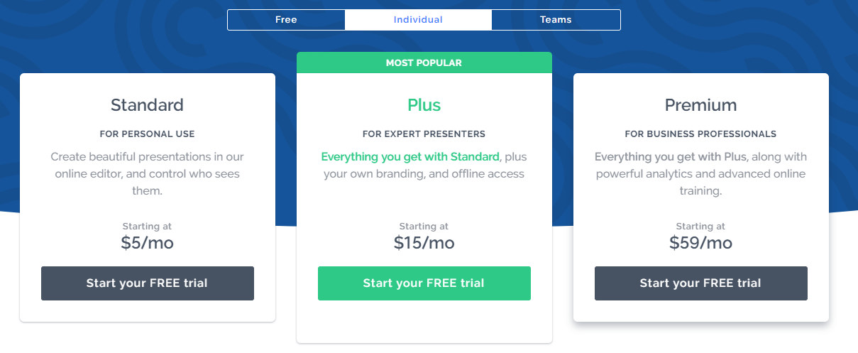Prezi Next Pricing