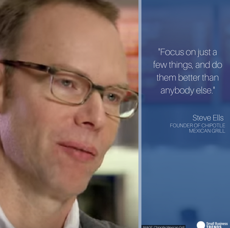 Steve Ells, founder, CEO and Chairman of Chipotle Mexican Grill, On Sustainability Branding
