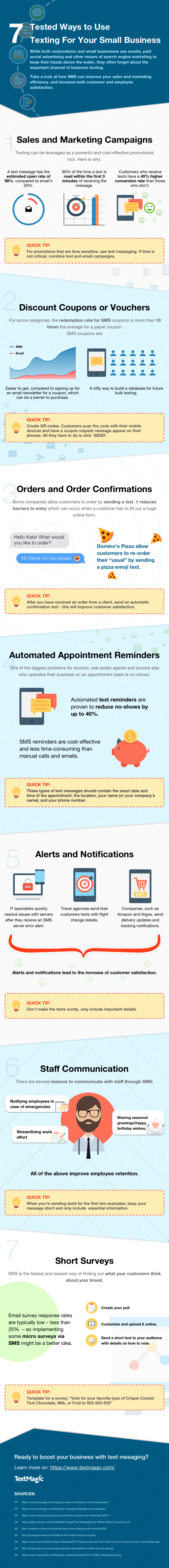 How Can You Benefit from Text Message Marketing