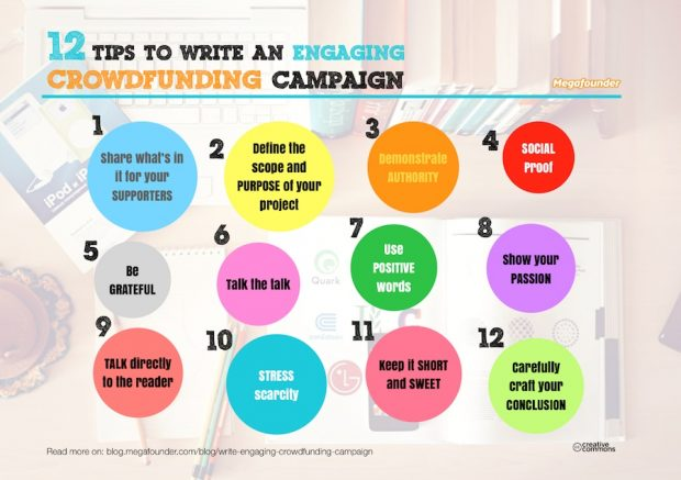 Outline of an Effective Crowdfunding Marketing Strategy - 12 Tips to Write and Engaging Crowdfunding Campaign