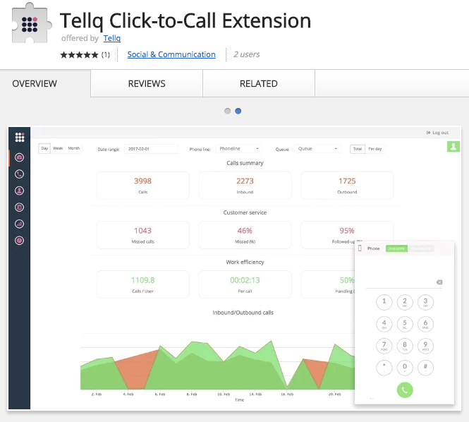 Best Chrome Extensions for Small Business - Tellq – Click-to-Call