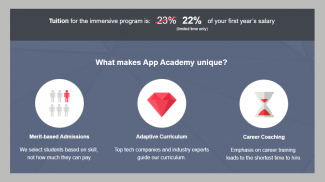 App Academy Tuition Innovation