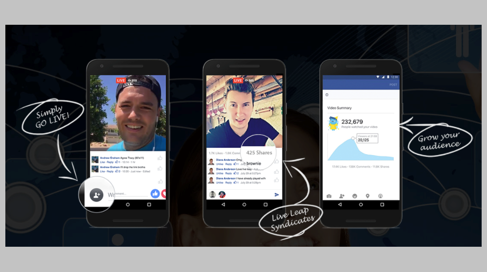 Live Leap App Allows You To Share Facebook Live – Everywhere - Small
