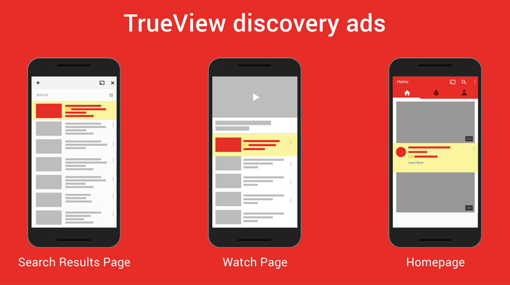 How to Use TrueView Video Ads on YouTube