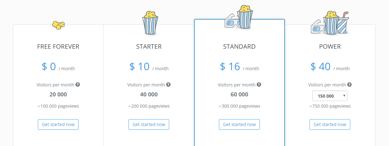 Smartlook Website Visitor Tracker Examines Customer Behavior On Your Site -- With Free and Paid Options