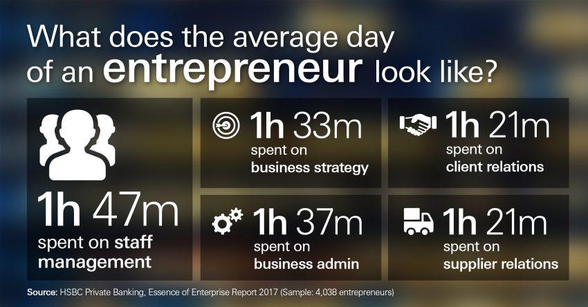 The Values of Millennial Entrepreneurs