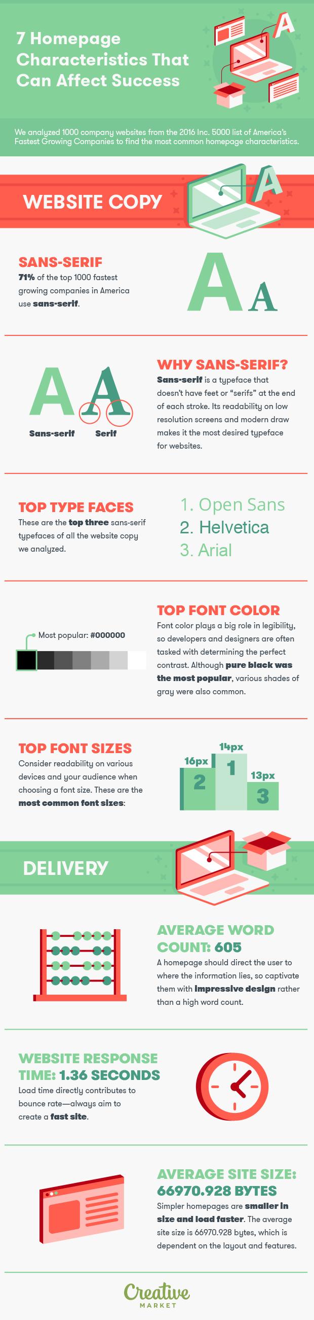 7 Website Homepage Design Tips