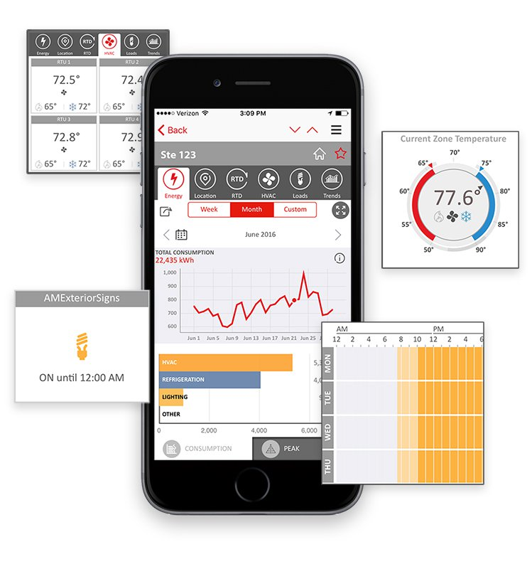 20 Mobile Apps to Help You Reduce Energy Costs - Gridpoint Energy Management System
