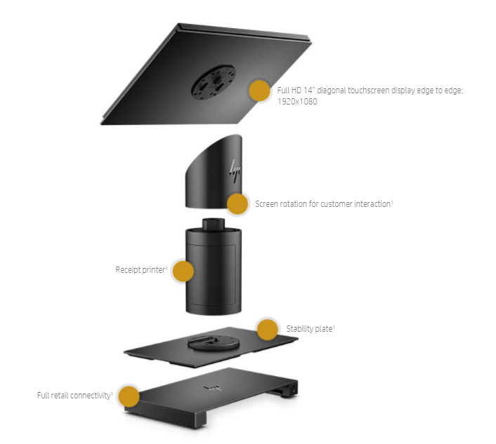 HP ElitePOS - Modular Design