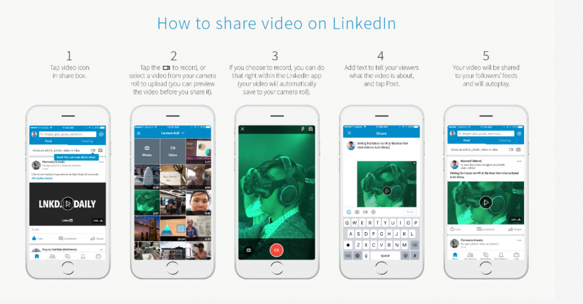 LinkedIn Video i- How to Share Video on LinkedIn