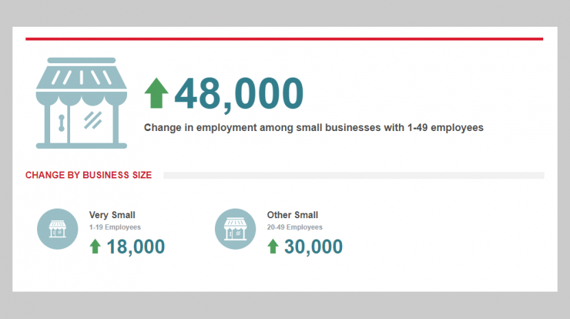 August 2017 ADP Small Business Report