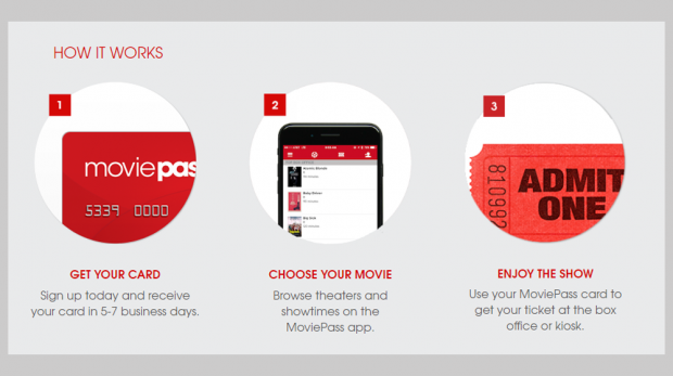 MoviePass Shows Small Businesses the Power of Membership Programs -- as Long as It Works