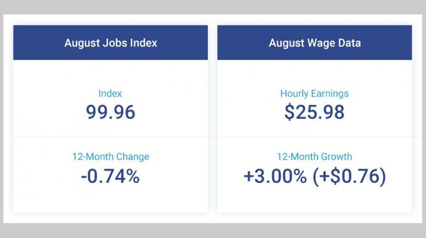 August 2017 Small Business Employment Statistics