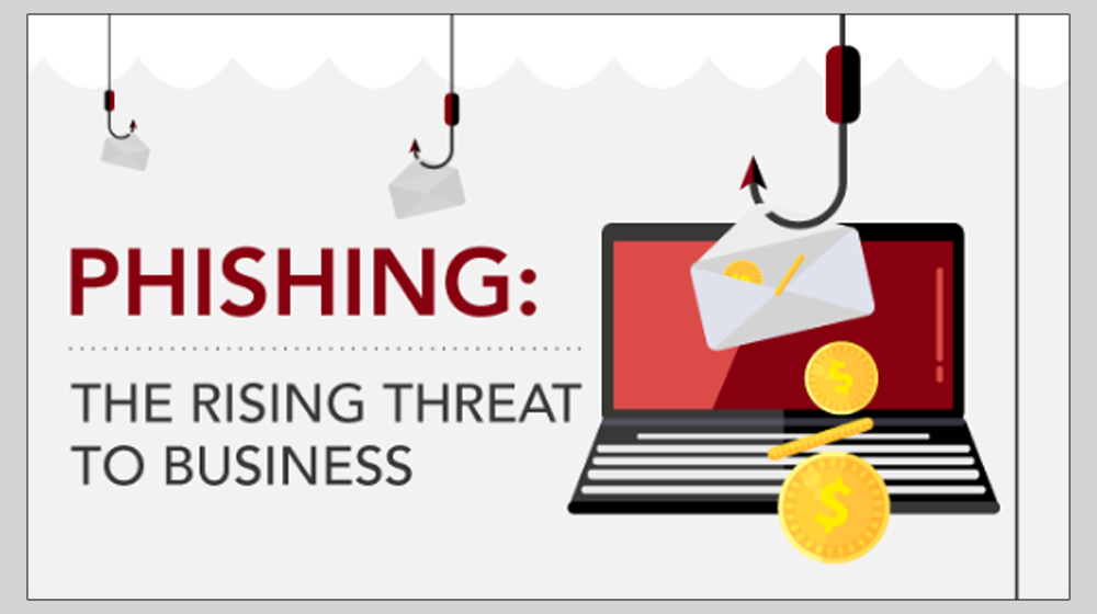 Your Small Business at Serious Risk -- 97% Can't Identify a Phishing Attack (INFOGRAPHIC)