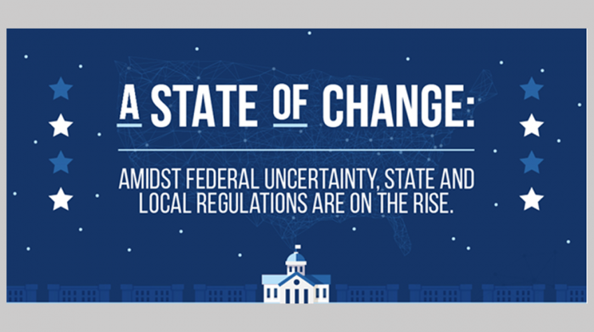 The Rise of State and Local Employer Regulations