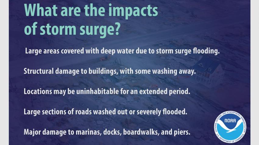 Hurricane Harvey Highlights Importance of Preparedness in Disaster Management