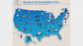 Most Popular and Profitable Small Businesses Across the US