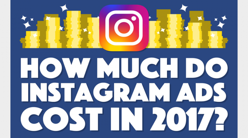 How Much Do Instagram Ads Cost?