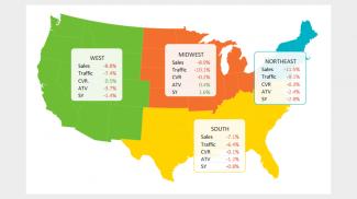 RetailNext Retail Performance Pulse August 2017