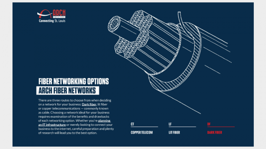 Fiber Networking Options for Your Small Business (Infographic)