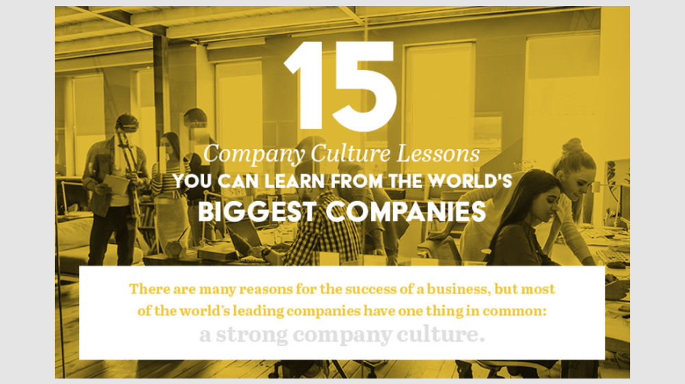 Company Culture Examples to Use as Inspiration