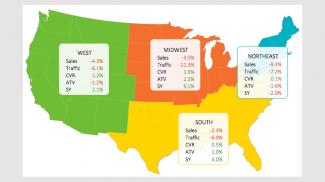 RetailNext Retail Performance Pulse September 2017