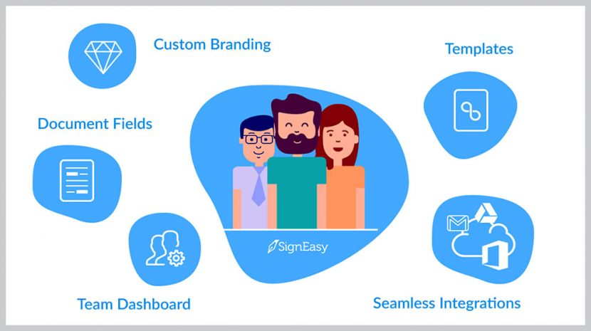 New SignEasy Features Include Small Business Suite