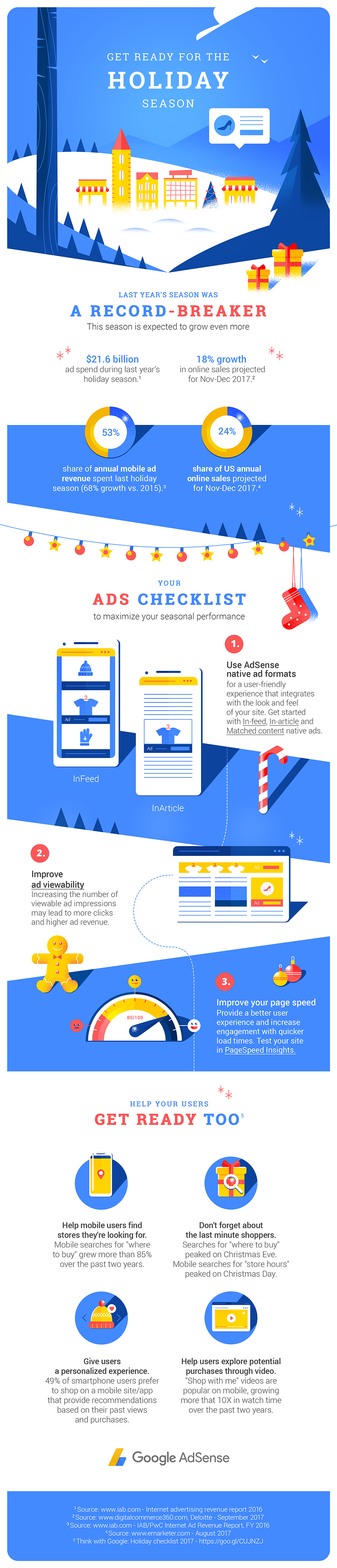 Holiday Season AdSense Tips - 3 Ways to Get Ready for the Busy Online Holiday Shopping Season (INFOGRAPHIC)