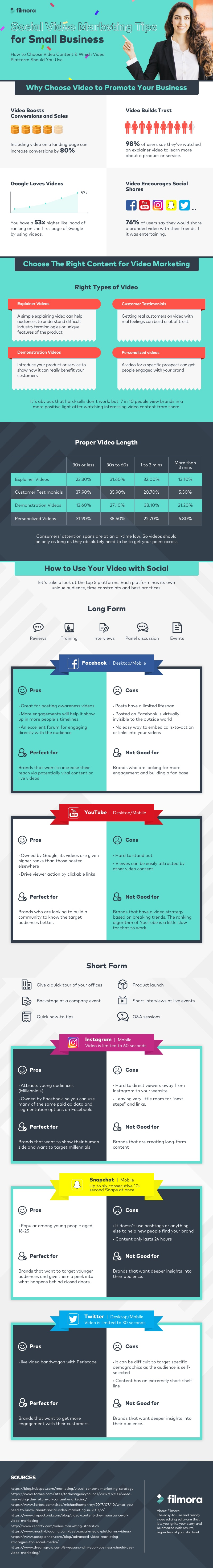 Tips for Video Marketing on Social Media (INFOGRAPHIC)