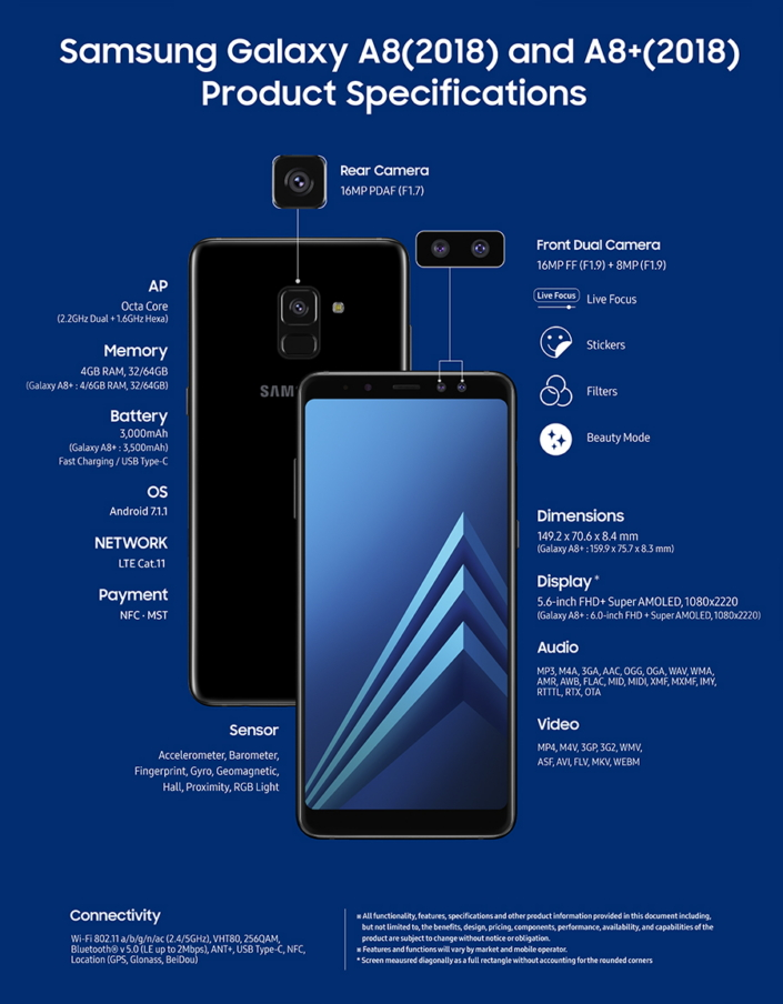 New Samsung Galaxy A8 Phone May be Perfectly Priced for Small Business