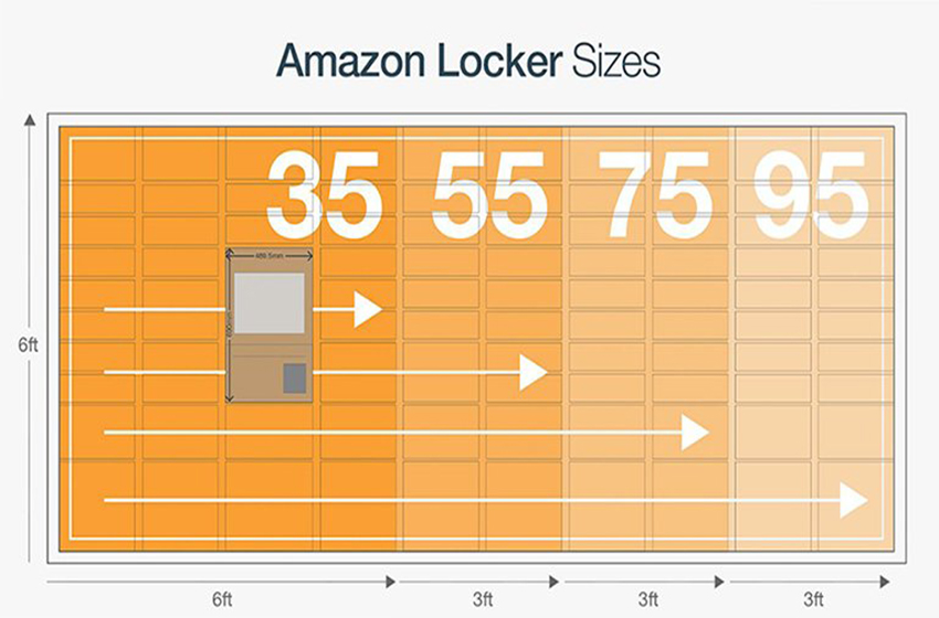 Comment devenir un hôte Amazon Locker