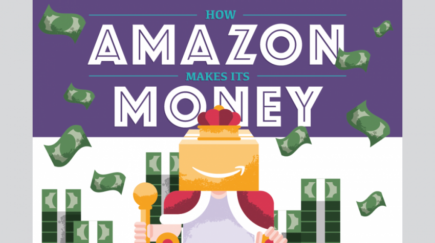 The Secrets to Amazon Success (INFOGRAPHIC)