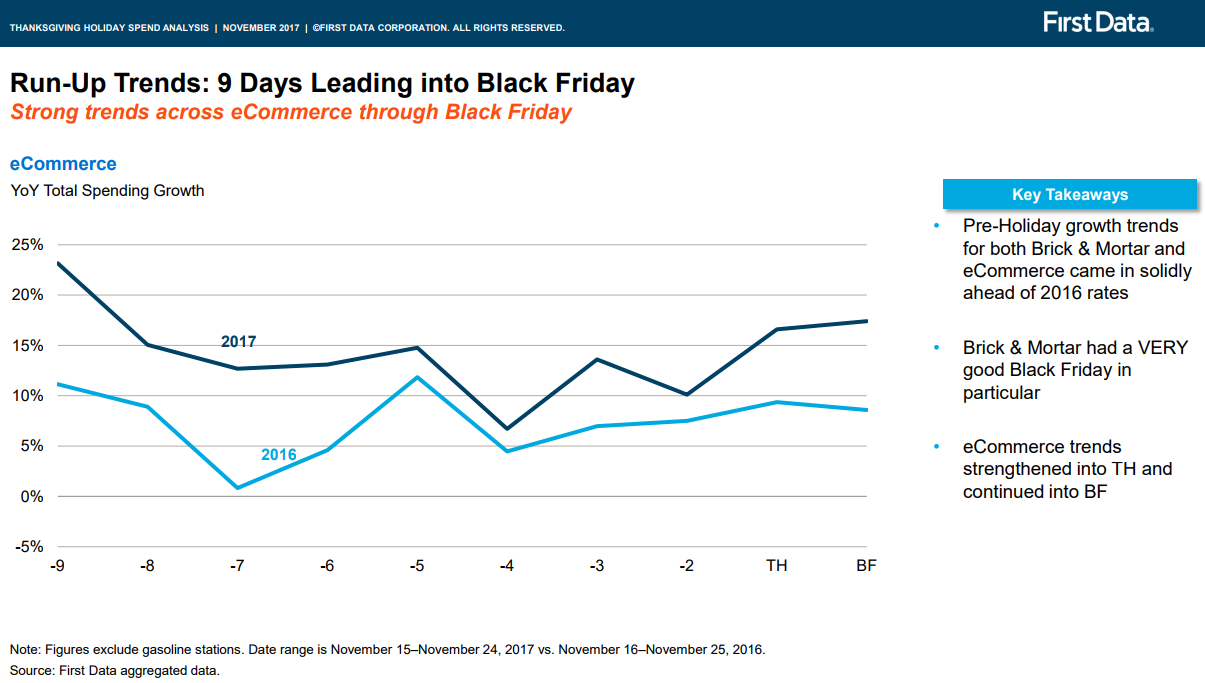 Cyber MondayTrends show the day Is Not Dead -- But It's Time to Rethink the Holiday Shopping Season