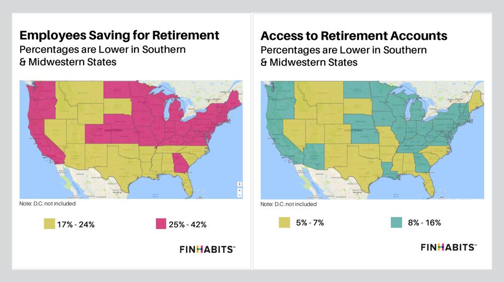 Hispanic Retirement Savings Trends