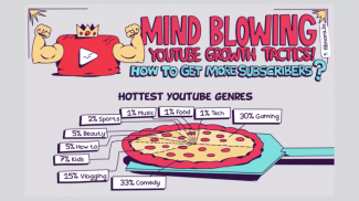 Hot Tips on How to Increase Your YouTube Subscribers (INFOGRAPHIC)